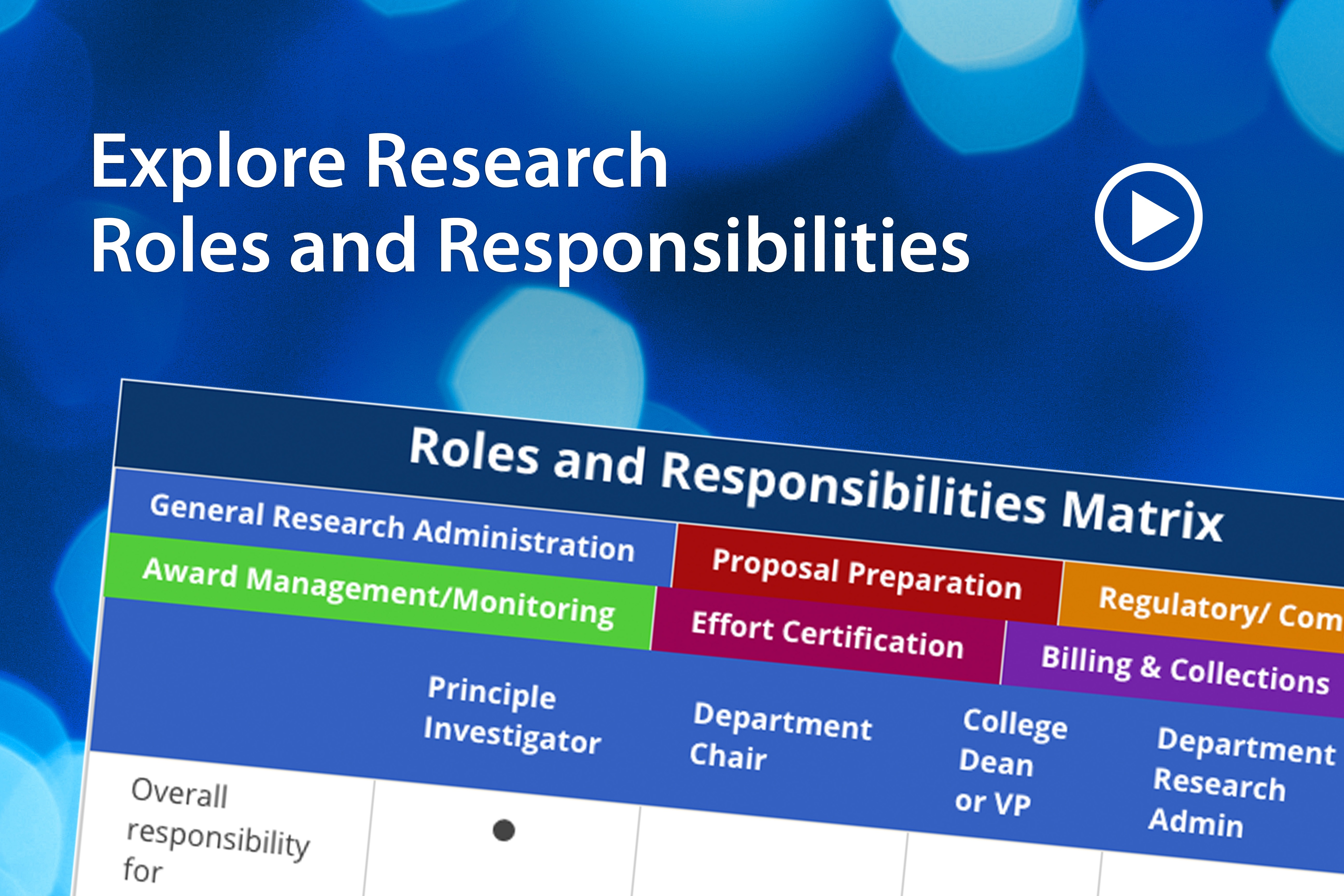 Proposal Development Guide | University of Delaware Research