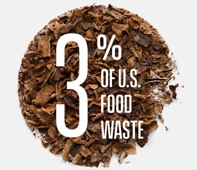 3% of Food Waste or Two-Six Million tons of potatoe peels are produced nationwide each year Ebikade estimates.